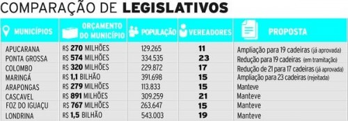 tn_e63088078b_legislativos